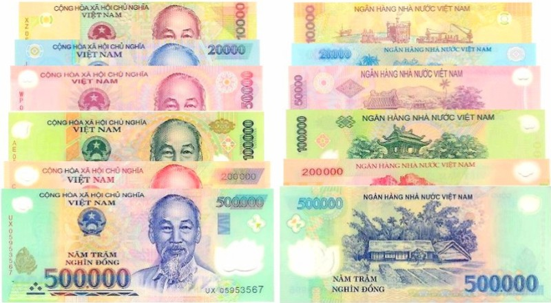 A Guide to Understand Vietnamese Currency
